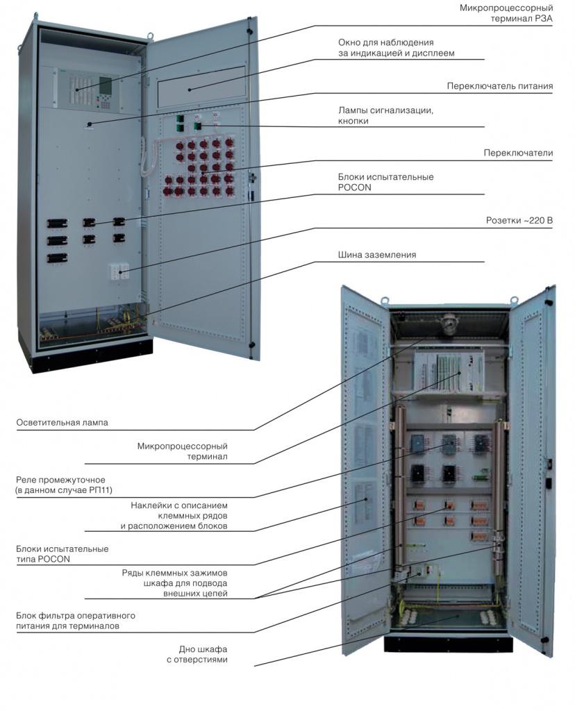 Общий вид шкафов типа ШЭЭ22Х